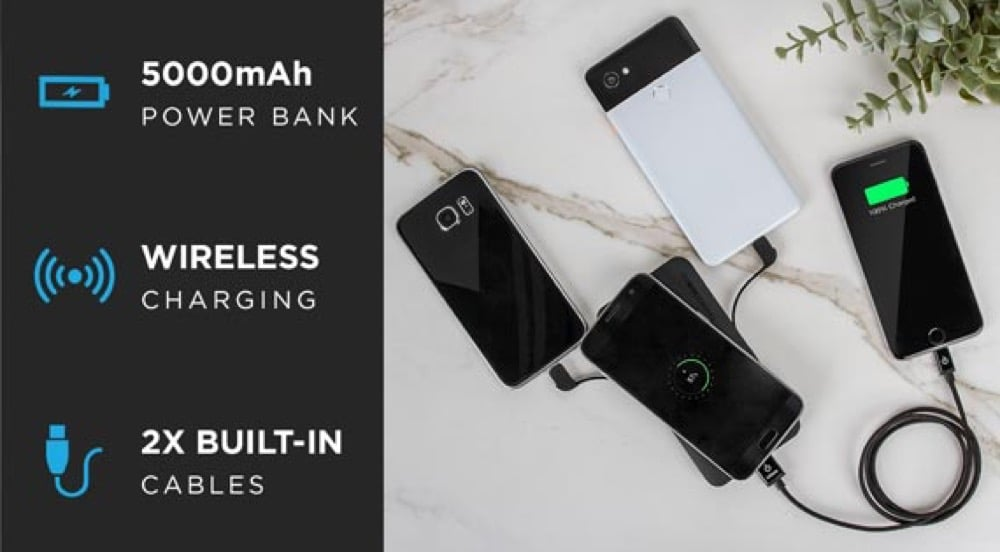 Banner showing 3 main features of ChargeHubGo+